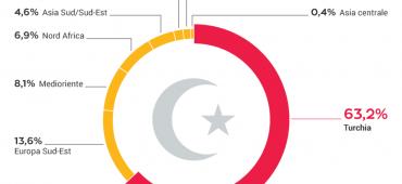 Dopo Colonia, 5 cose da sapere su immigrazione e islam in Germania