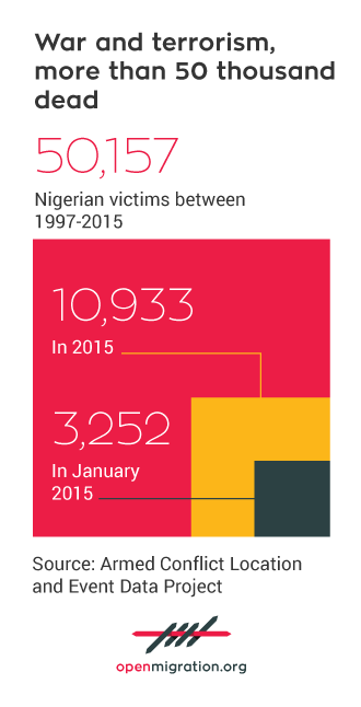 UK_NigeriaTerrorismDeaths