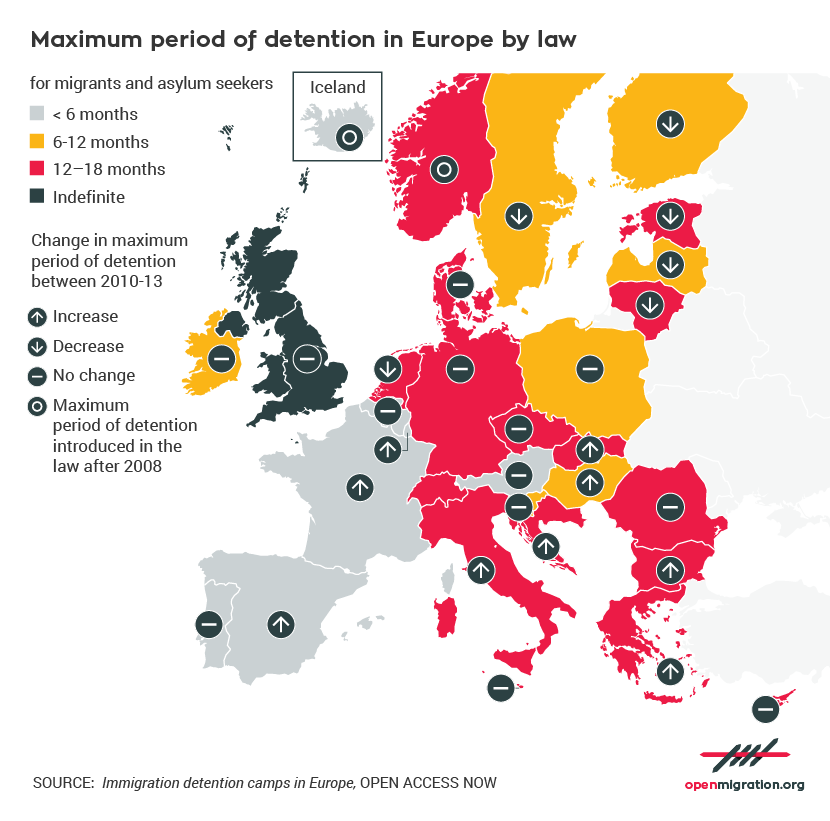 Maximum period of detention for migrants and asylum seekers by law
