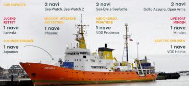 Come lavorano le Ong in mare
