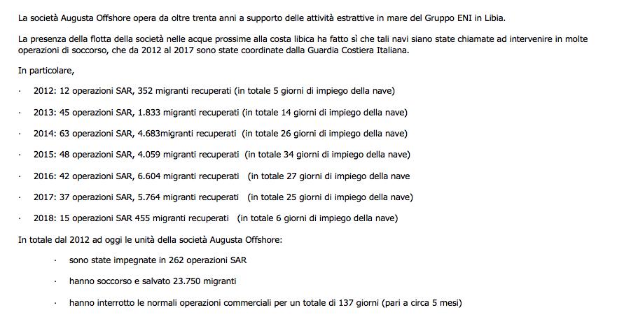 I dettagli forniti dalla società Augusta Offshore sui suoi contributi ai salvataggi dal 2012 a oggi.