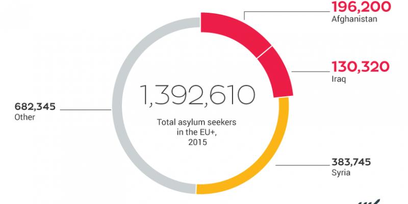 UK_AsylumApplicant2015