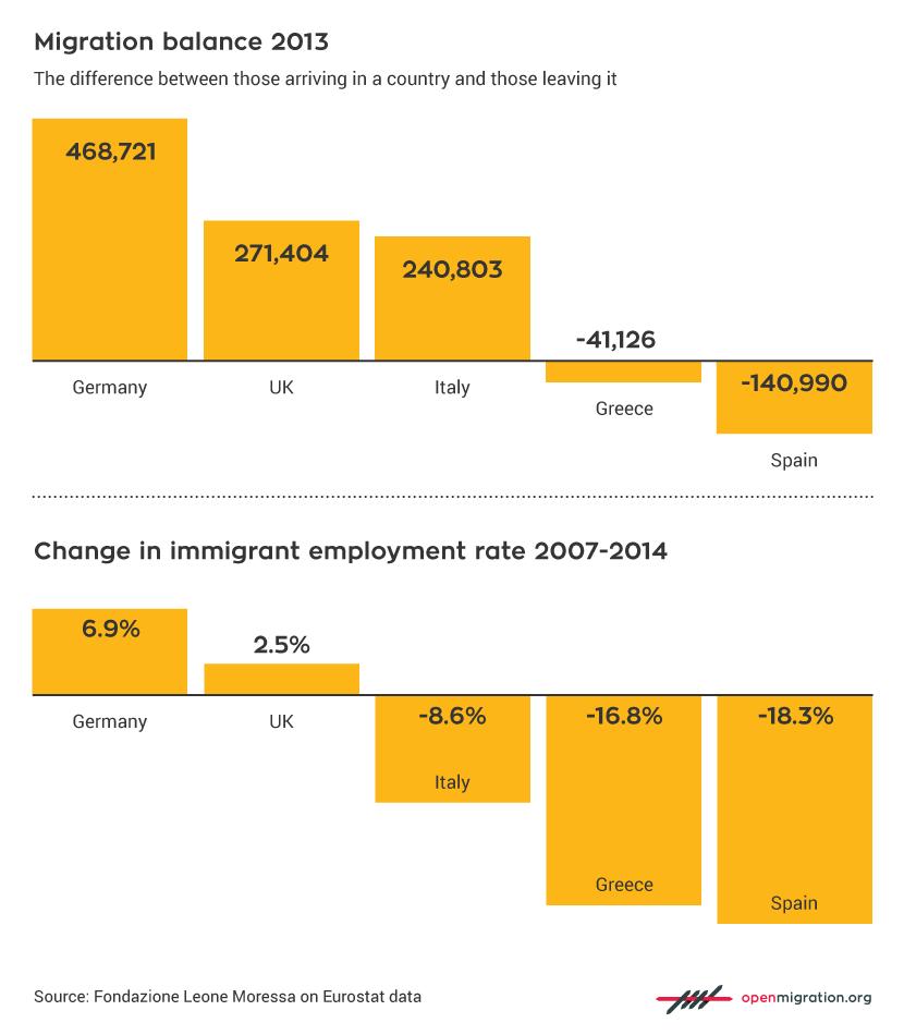 UK_Eu-Immigrant-jobs