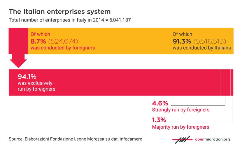 UK_Foreign-enterprise