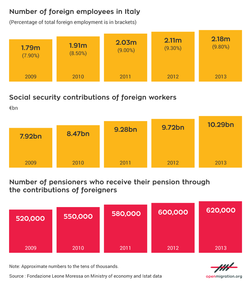 UK_Social-security-contributions