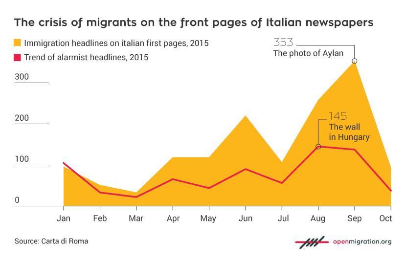 UK_ItalianPress