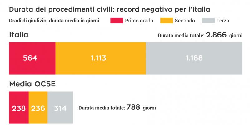 Diritto d'asilo, c'è ancora un giudice a Roma?