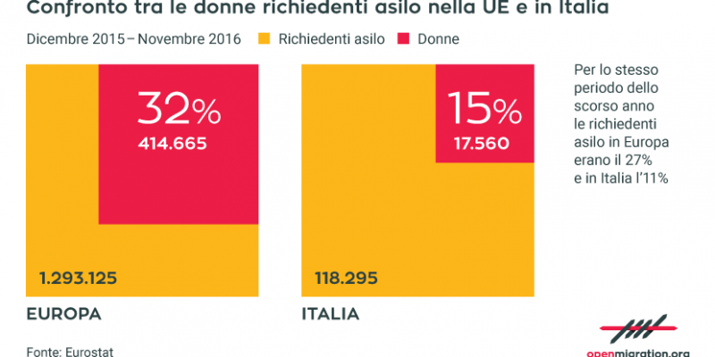 IT_ConfrontoUE-ITA (1)