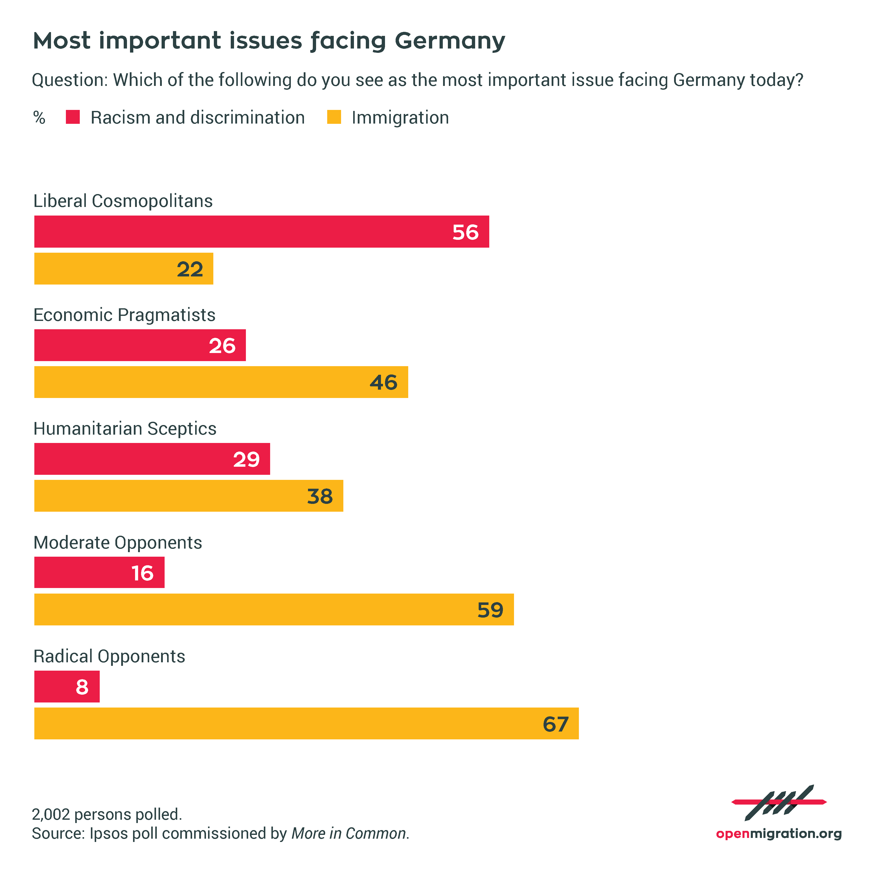 Germany's public opinion