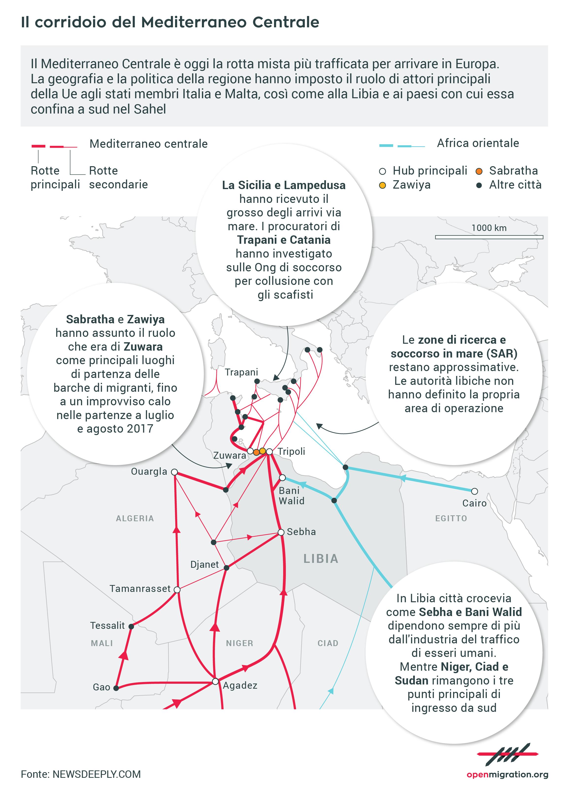 La rotta mediterranea centrale